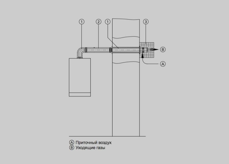инструкция по эксплуатации газового котла висман Vitopend 100-w - фото 4